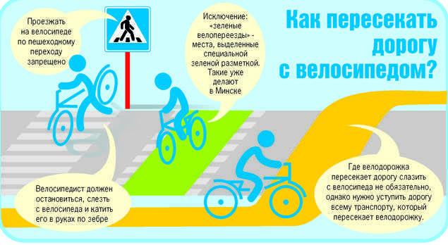 Может ли велосипедист ездить по проезжей части