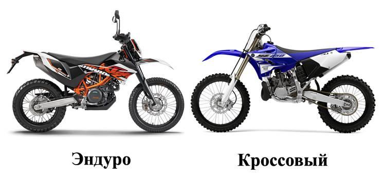 Эндуро мотоцикл