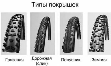 Markirovki_velosipednyh_pokryshek_3