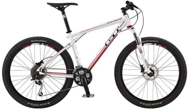 Велосипедные бренды