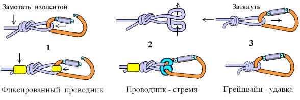 Контрольный узел
