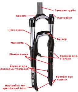 Как разобрать переднюю вилку велосипеда