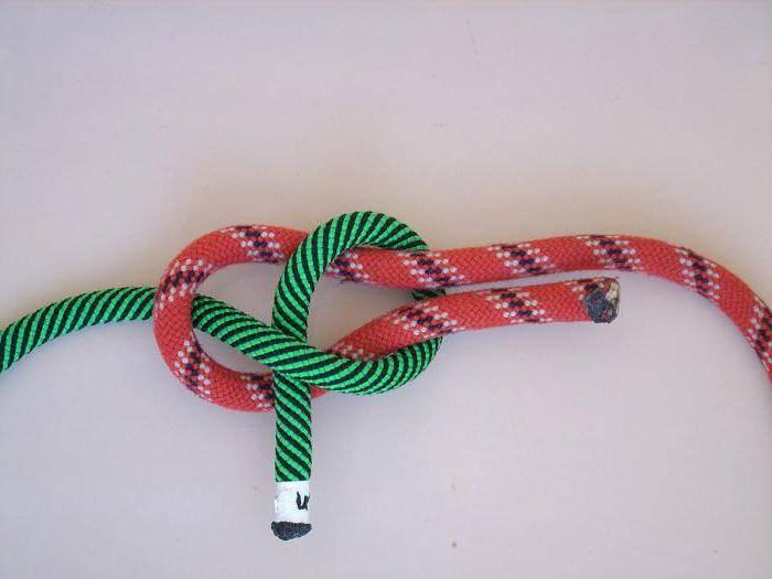 Как завязать удавку на веревке
