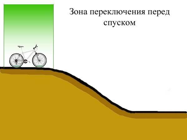 Как пользоваться скоростями на велосипеде