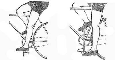 Правильное расстояние от седла до педалей