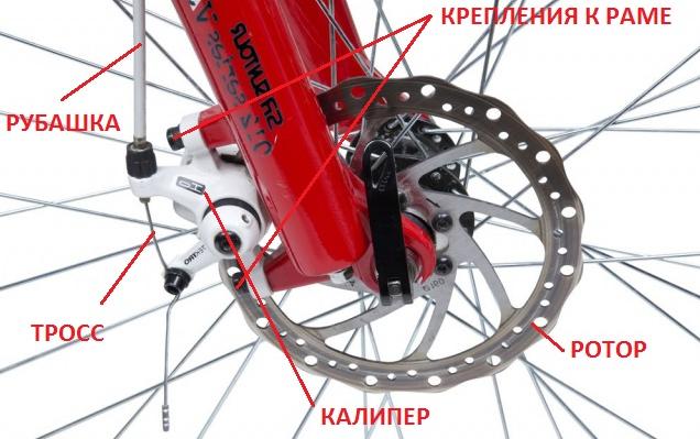 Как отрегулировать тормоза на велосипеде стелс