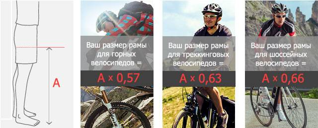 Как подобрать размер велосипеда по росту