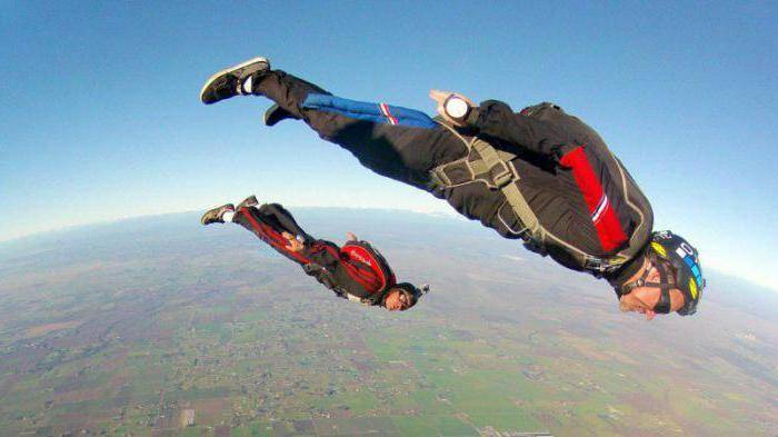 Со скольки лет можно прыгнуть с парашютом