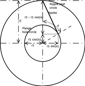 К выводу формулы