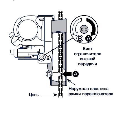 Настройка переднего переключателя скоростей на велосипеде