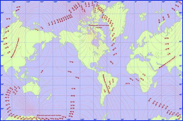Куда показывает красная стрелка на компасе