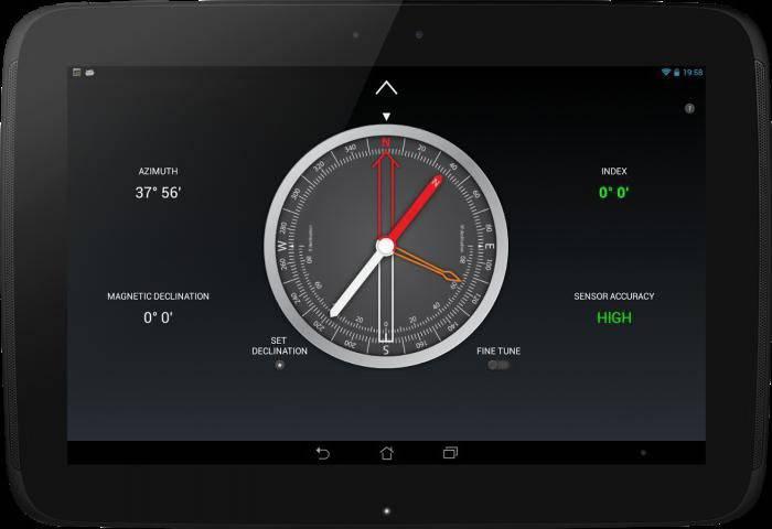 Красная стрелка на компасе север или юг