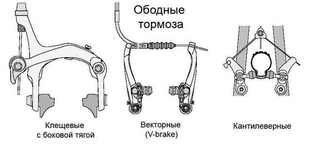 Как натянуть тормоза на скоростном велосипеде