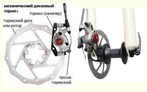 Как поменять тормоза на велосипеде