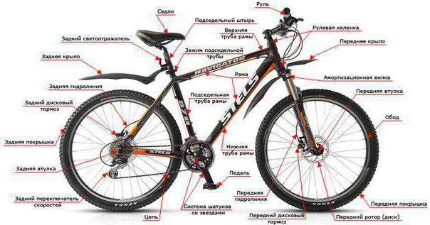 размеры колес велосипедов таблица