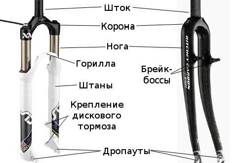 ремонт вилки велосипеда фото