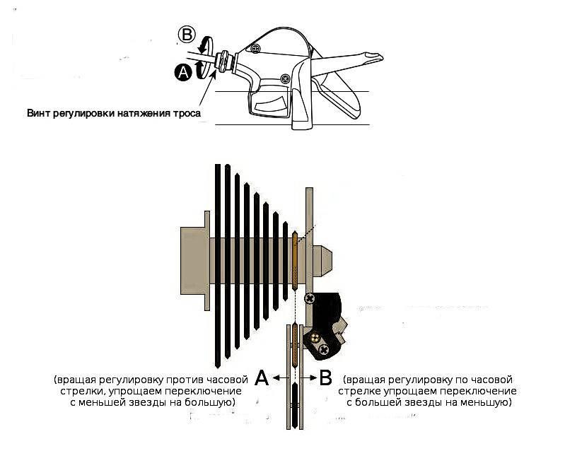 Регулируем натяжение троса переключателя