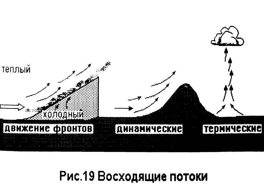 Школа парапланеризма