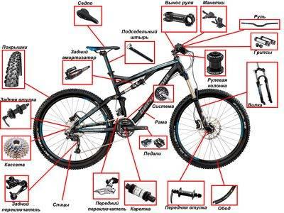 Собрать велосипед из коробки