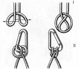 Как вязать альпинистские узлы