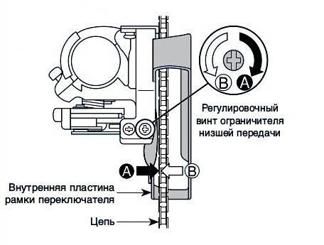 Настройка ограничителя низких передач L