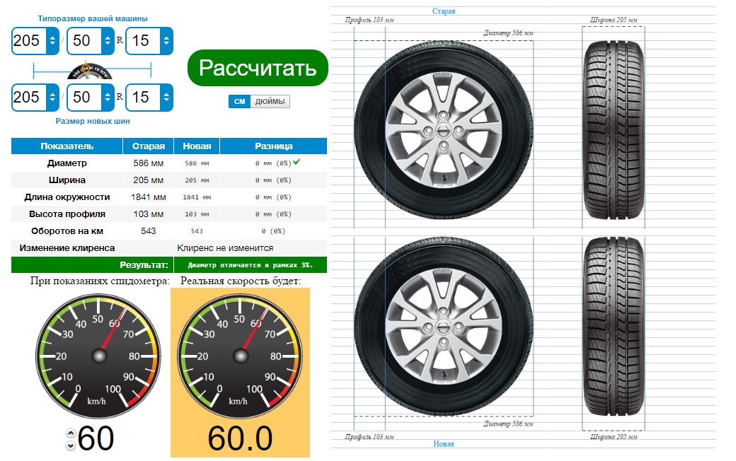 Таблица размеров колес