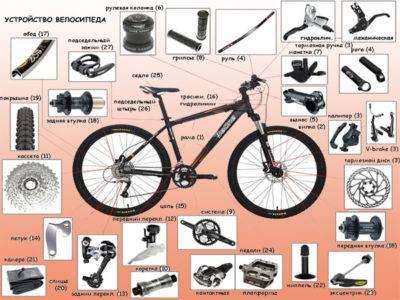 Собрать велосипед по запчастям онлайн