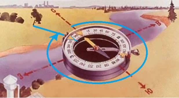 Место где нервничает компас