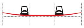 Как подобрать вейкборд по размеру таблица