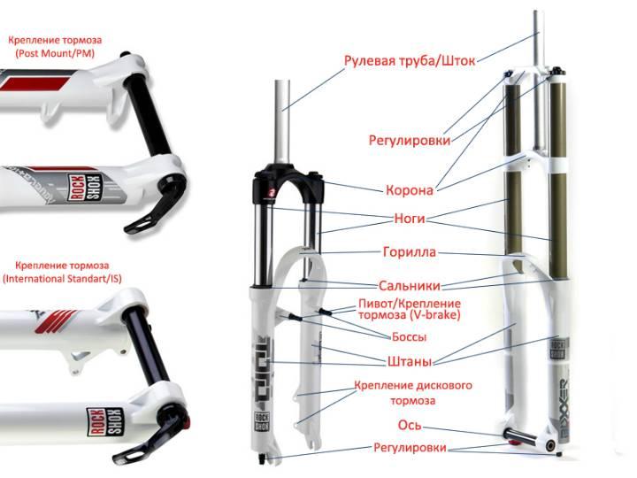 Ремонт передней вилки велосипеда своими руками