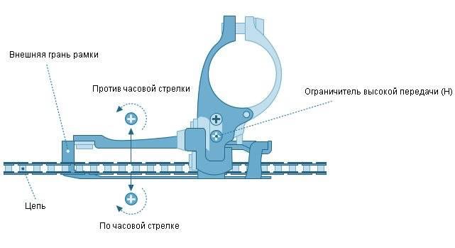 Регулировка переднего переключателя