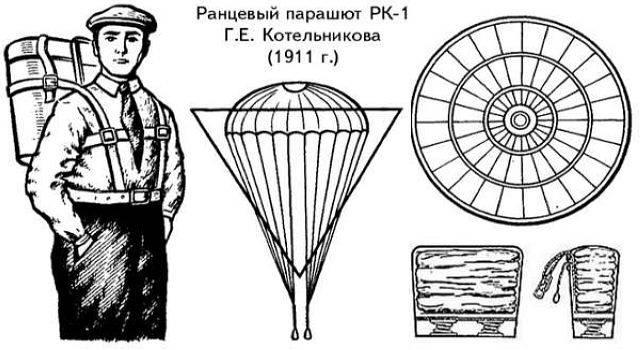 Кто изобрел парашют