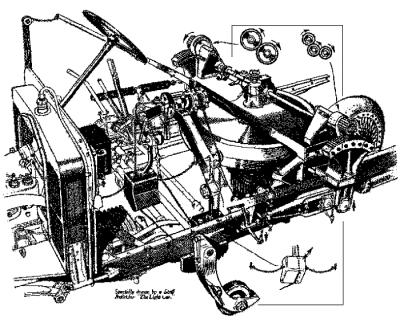 Мотоцикл с гироскопом