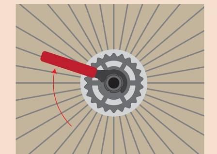 kak-razobrat-velosiped-28