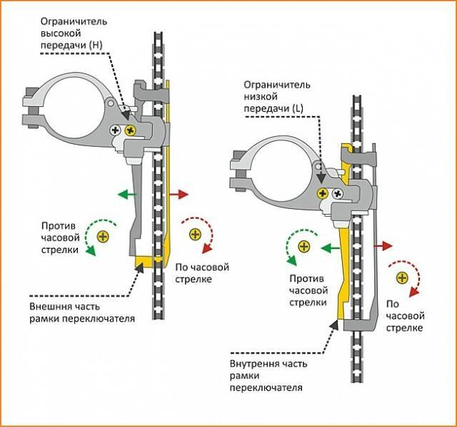 Настройка передних скоростей велосипеда