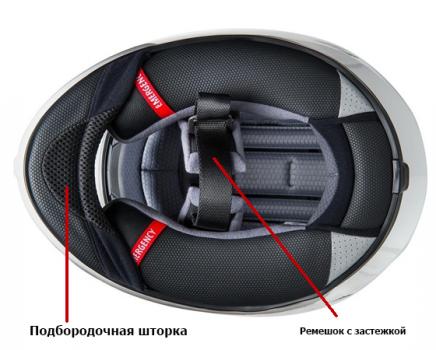 Виды мотоциклетных шлемов