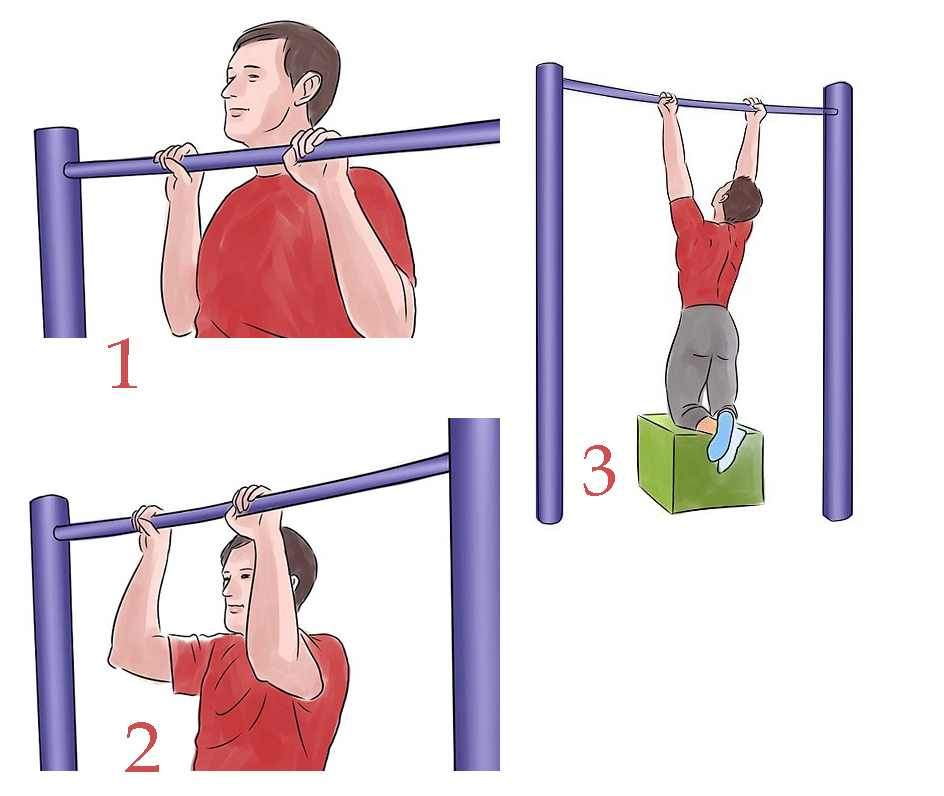 научиться подтягиваться с лишним весом