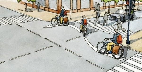 Велосипед правила дорожного движения