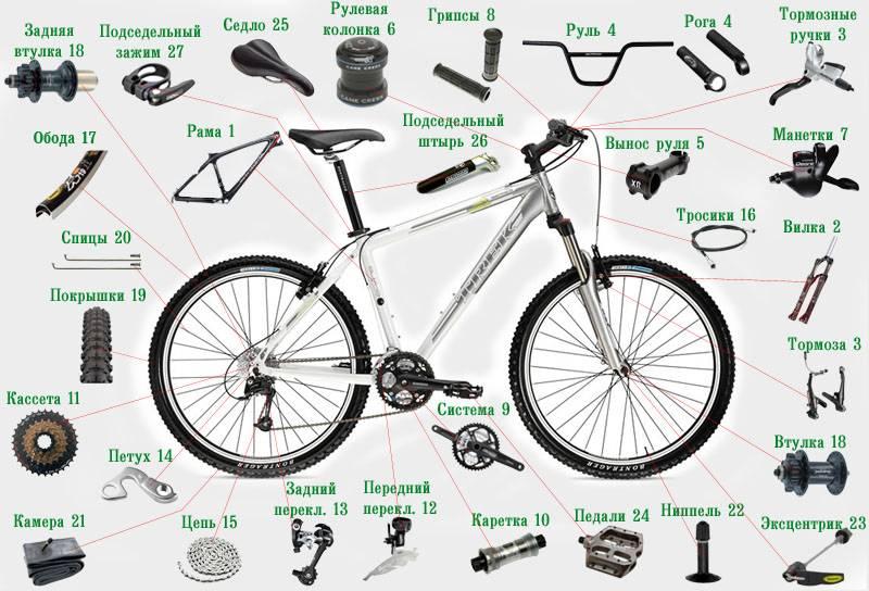 Устройство скоростного велосипеда