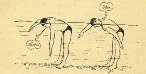Правильная техника плавания