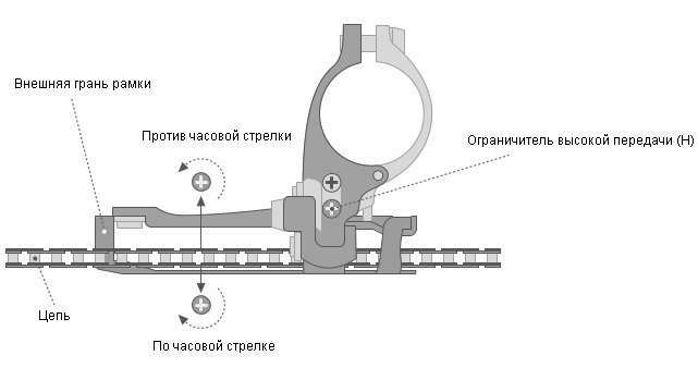 Настройка переднего переключателя