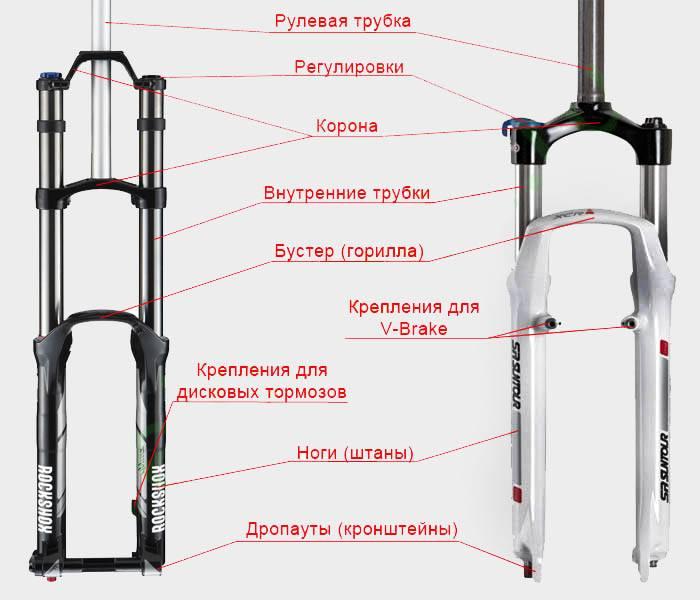 Вилки амортизационные для велосипеда