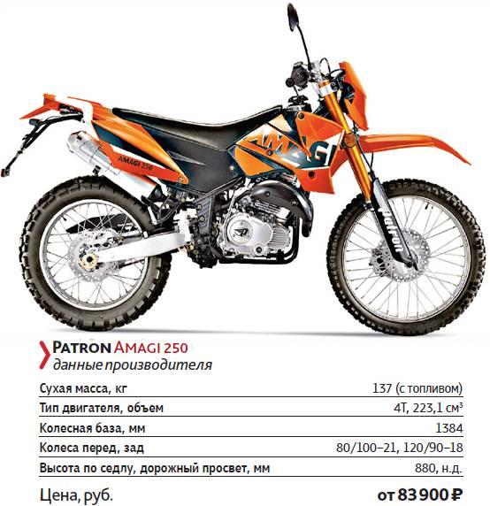 Мотоцикл кросс эндуро