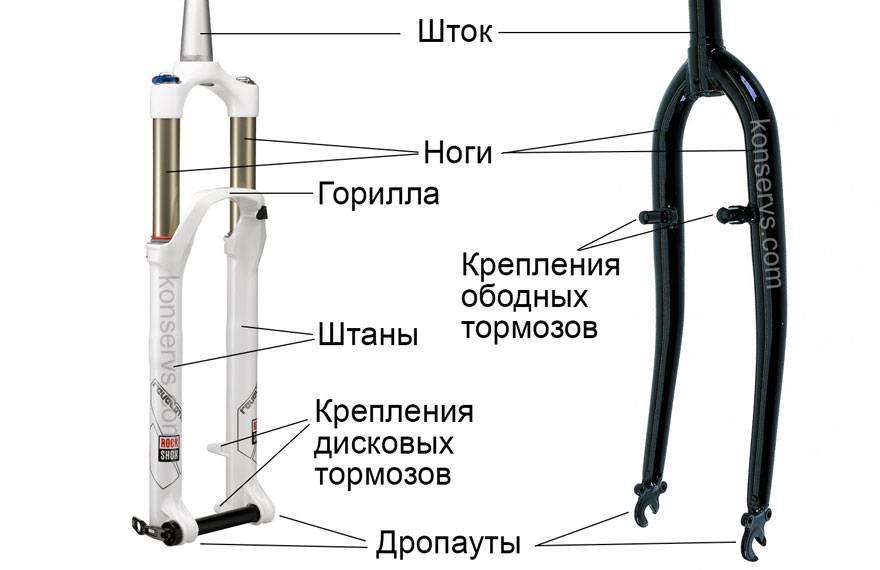 Вилка для горного велосипеда
