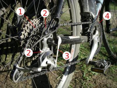 проскакивание цепи на велосипеде