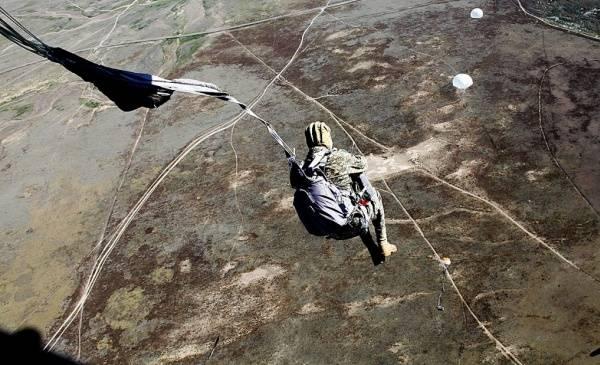 Какие бывают парашюты